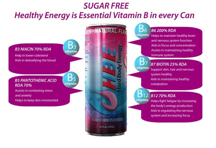 HardBody Energy Drink Benefits